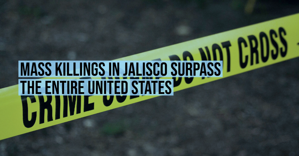 Mass killings in Jalisco surpass the entire United States